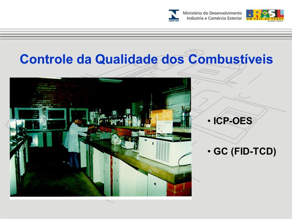 Controle da Qualidade dos Combustíveis ICP-OES GC (FID-TCD)
