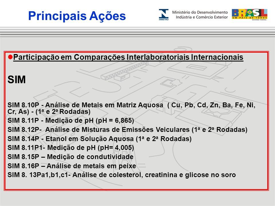 Participação em Comparações Interlaboratoriais Internacionais SIM SIM 8.10P - Análise de Metais em Matriz Aquosa ( Cu, Pb, Cd, Zn, Ba, Fe, Ni, Cr, As)