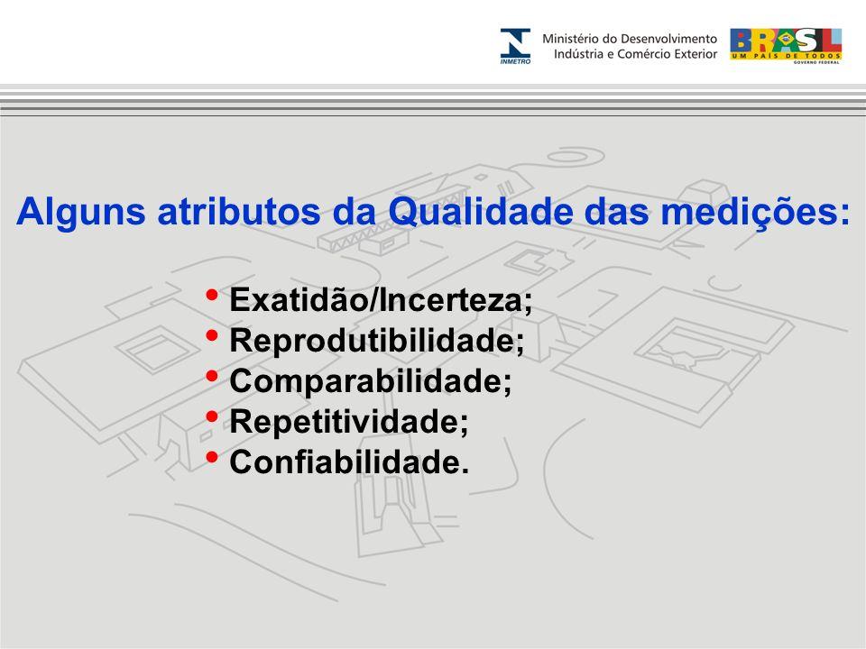 Alguns atributos da Qualidade das medições: Exatidão/Incerteza; Reprodutibilidade; Comparabilidade; Repetitividade; Confiabilidade.