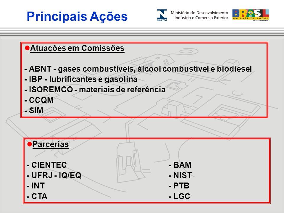 Atuações em Comissões - ABNT - gases combustíveis, álcool combustível e biodiesel - IBP - lubrificantes e gasolina - ISOREMCO - materiais de referênci