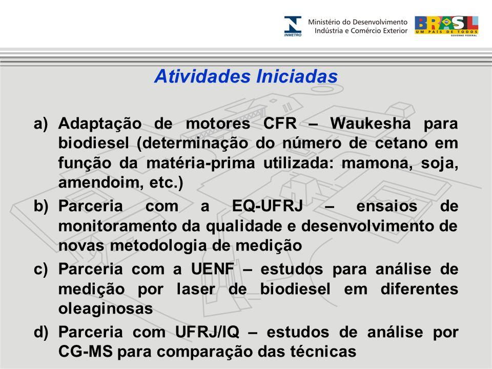 Atividades Iniciadas a)Adaptação de motores CFR – Waukesha para biodiesel (determinação do número de cetano em função da matéria-prima utilizada: mamo