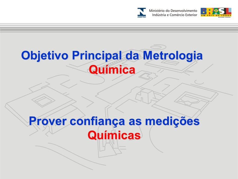 Objetivo Principal da Metrologia Química Prover confiança as medições Químicas