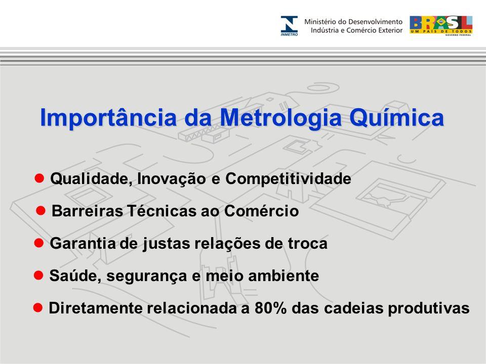 Importância da Metrologia Química Saúde, segurança e meio ambiente Qualidade, Inovação e Competitividade Barreiras Técnicas ao Comércio Garantia de ju