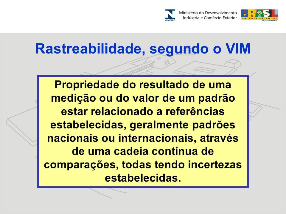 Rastreabilidade, segundo o VIM Propriedade do resultado de uma medição ou do valor de um padrão estar relacionado a referências estabelecidas, geralme
