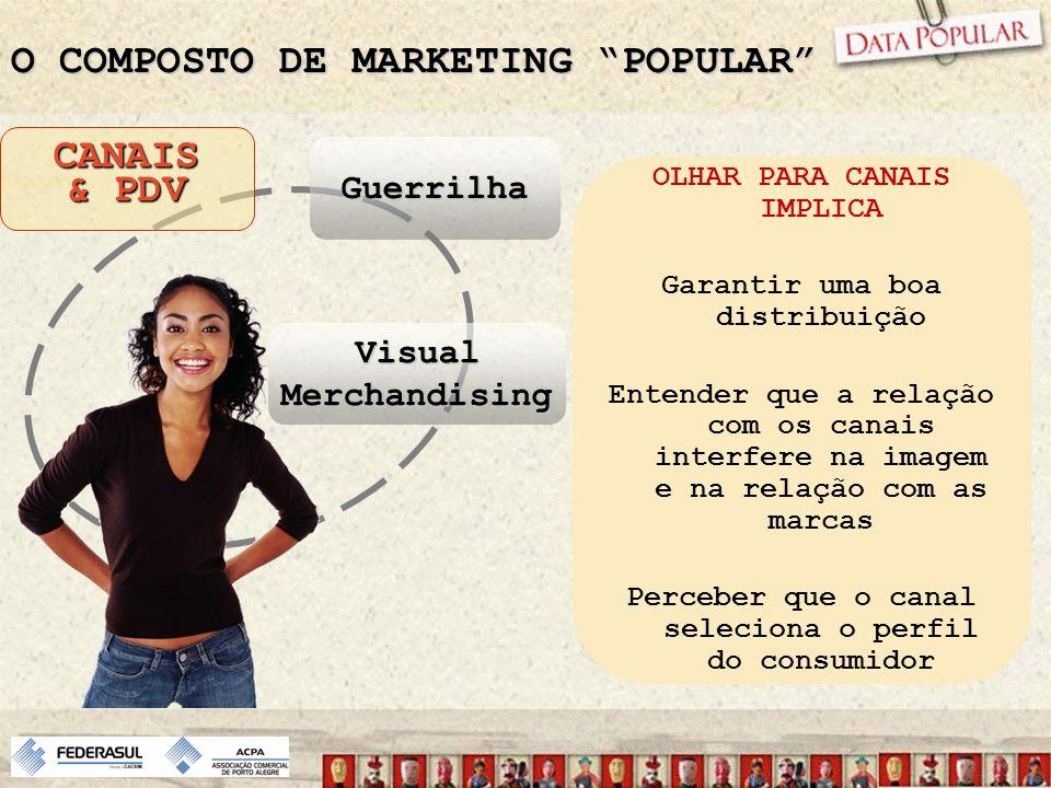 O COMPOSTO DE MARKETING POPULAR CANAIS & PDV Guerrilha Visual Merchandising OLHAR PARA CANAIS IMPLICA Garantir uma boa distribuição Entender que a rel