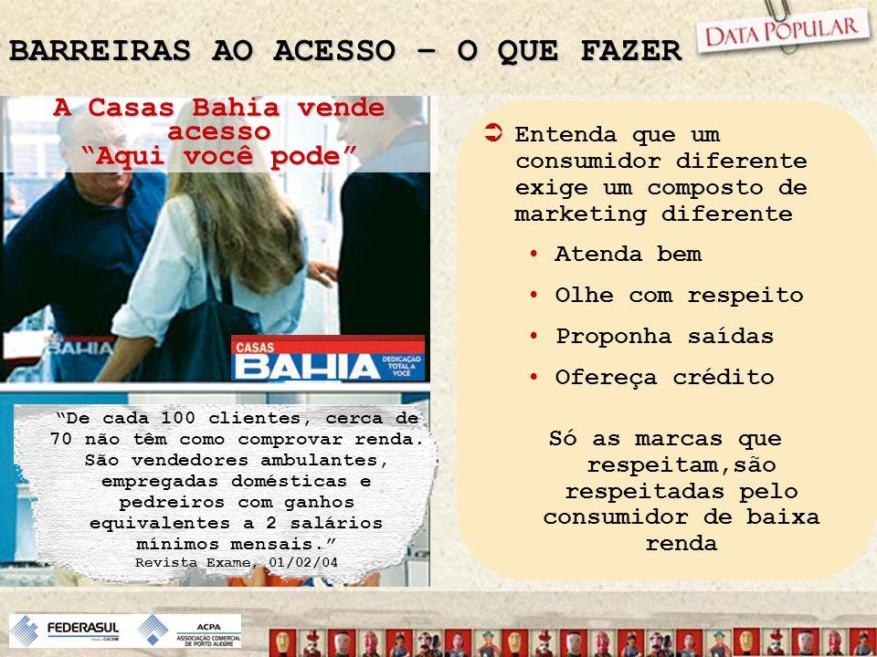 BARREIRAS AO ACESSO – O QUE FAZER De cada 100 clientes, cerca de 70 não têm como comprovar renda. São vendedores ambulantes, empregadas domésticas e p