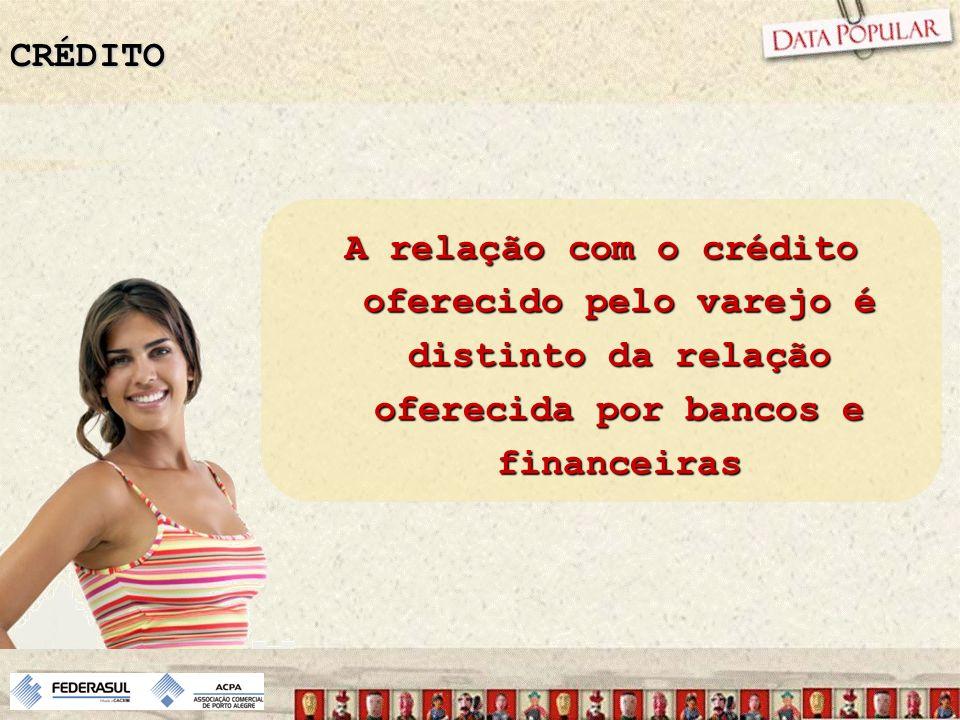 A relação com o crédito oferecido pelo varejo é distinto da relação oferecida por bancos e financeiras CRÉDITO