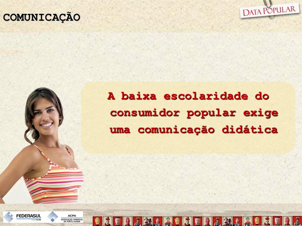 A baixa escolaridade do consumidor popular exige uma comunicação didática COMUNICAÇÃO