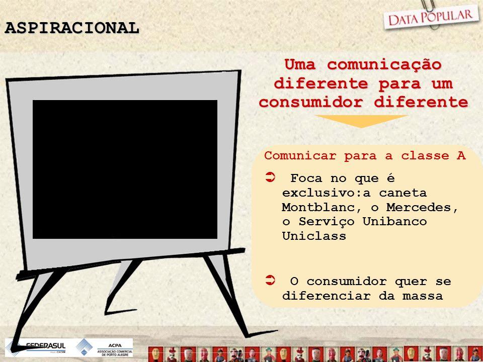 ASPIRACIONAL Uma comunicação diferente para um consumidor diferente Comunicar para a classe A Foca no que é exclusivo:a caneta Montblanc, o Mercedes,