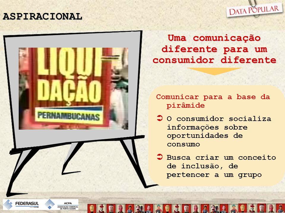 ASPIRACIONAL Uma comunicação diferente para um consumidor diferente Comunicar para a base da pirâmide O consumidor socializa informações sobre oportun