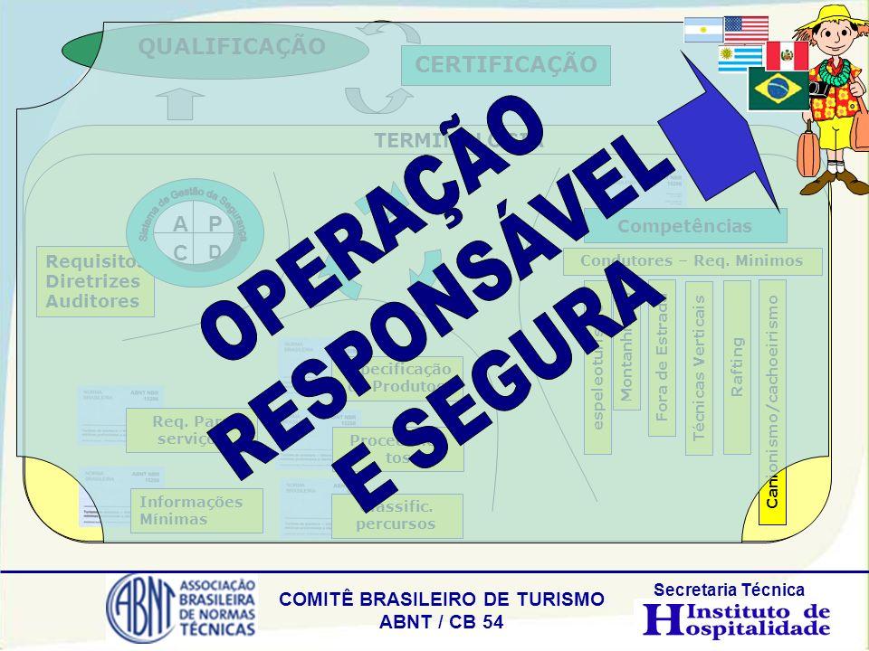 COMITÊ BRASILEIRO DE TURISMO ABNT / CB 54 Secretaria Técnica TERMINOLOGIA Requisitos Diretrizes Auditores D C AP Competências Montanhismo Fora de Estr