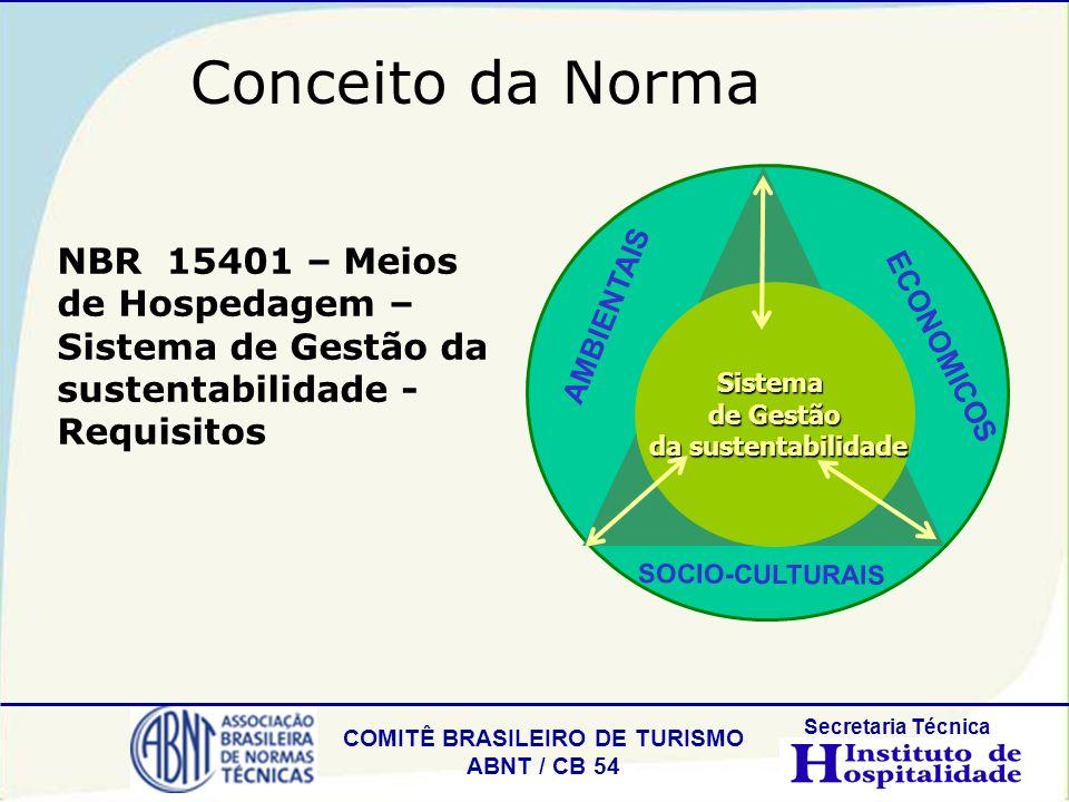 COMITÊ BRASILEIRO DE TURISMO ABNT / CB 54 Secretaria Técnica Conceito da Norma Sistema de Gestão da sustentabilidade da sustentabilidade AMBIENTAIS EC