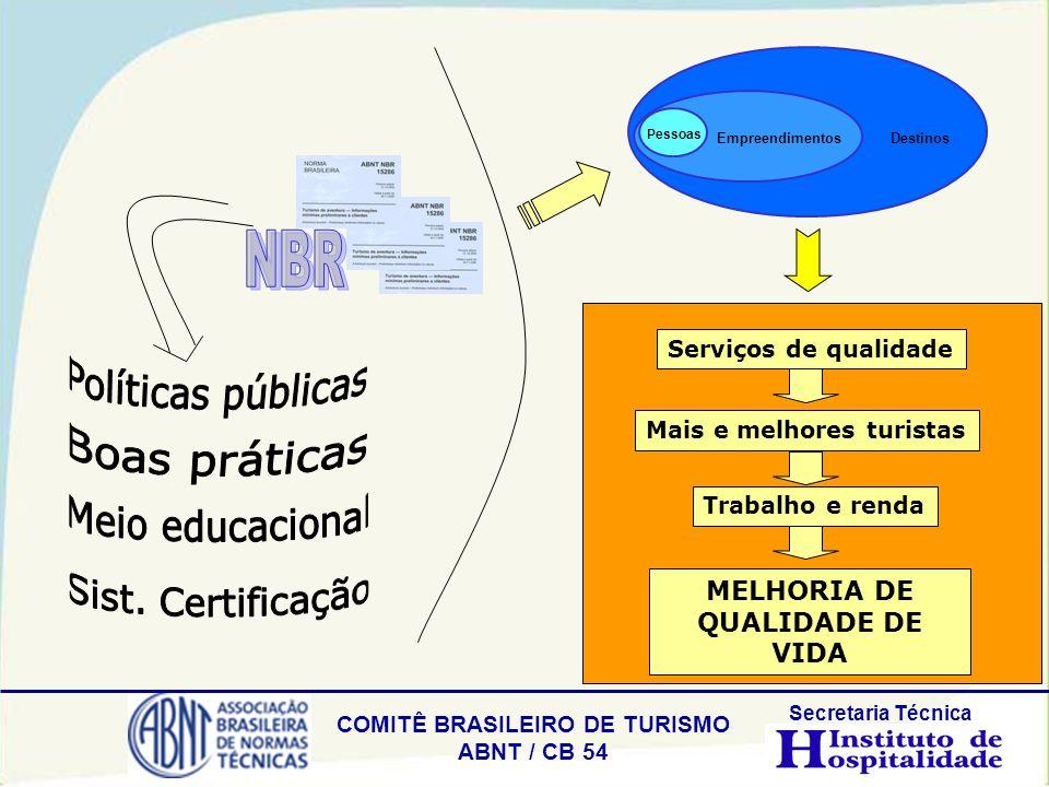 COMITÊ BRASILEIRO DE TURISMO ABNT / CB 54 Secretaria Técnica Serviços de qualidade Mais e melhores turistas Trabalho e renda MELHORIA DE QUALIDADE DE