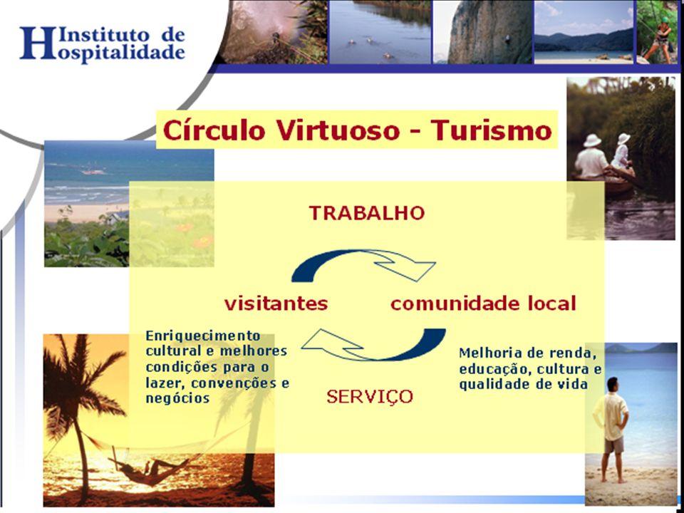 COMITÊ BRASILEIRO DE TURISMO ABNT / CB 54 Secretaria Técnica