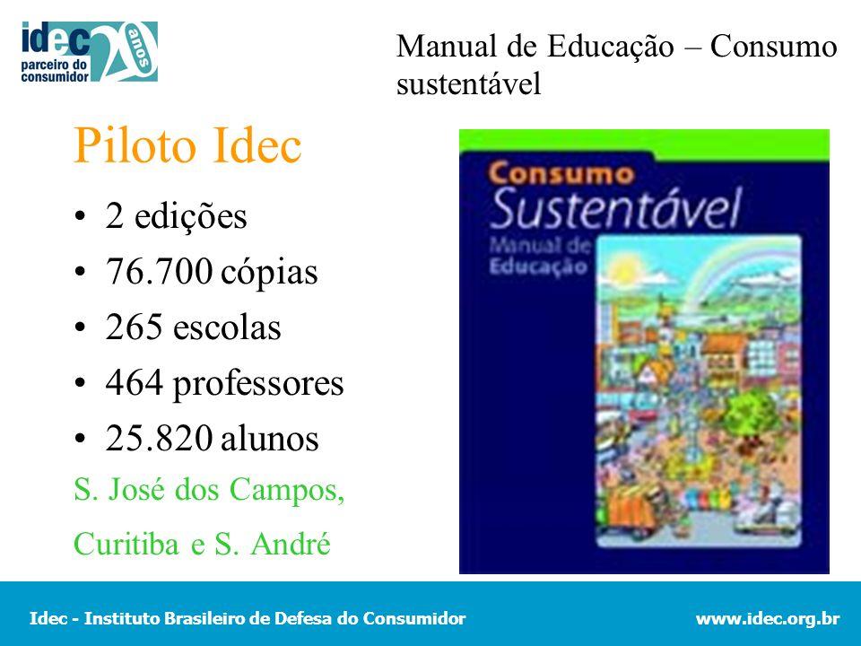 Idec - Instituto Brasileiro de Defesa do Consumidorwww.idec.org.br Piloto Idec 2 edições 76.700 cópias 265 escolas 464 professores 25.820 alunos S. Jo