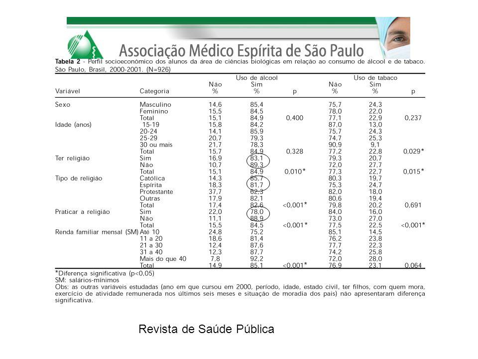 Revista de Saúde Pública