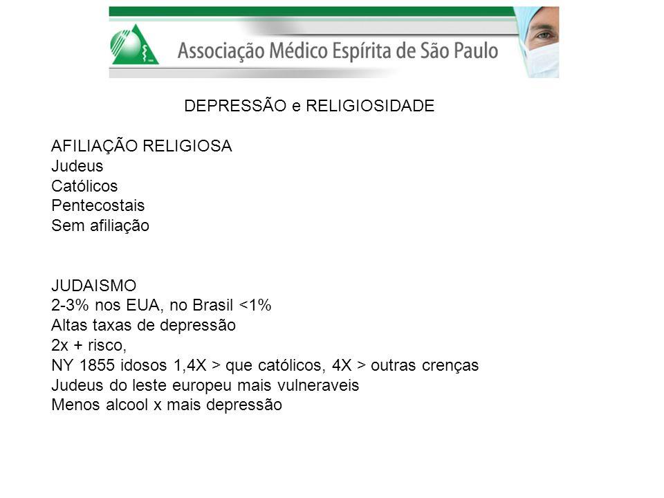 DEPRESSÃO e RELIGIOSIDADE AFILIAÇÃO RELIGIOSA Judeus Católicos Pentecostais Sem afiliação JUDAISMO 2-3% nos EUA, no Brasil <1% Altas taxas de depressã