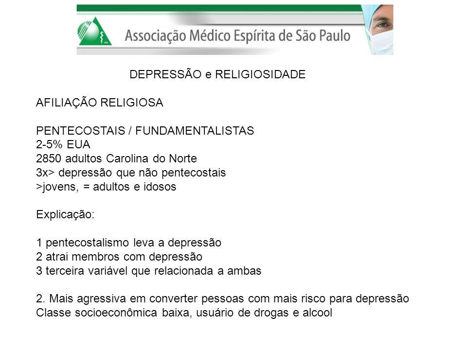 DEPRESSÃO e RELIGIOSIDADE AFILIAÇÃO RELIGIOSA PENTECOSTAIS / FUNDAMENTALISTAS 2-5% EUA 2850 adultos Carolina do Norte 3x> depressão que não pentecosta