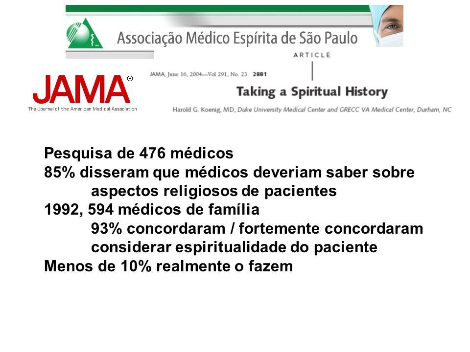 Pesquisa de 476 médicos 85% disseram que médicos deveriam saber sobre aspectos religiosos de pacientes 1992, 594 médicos de família 93% concordaram /