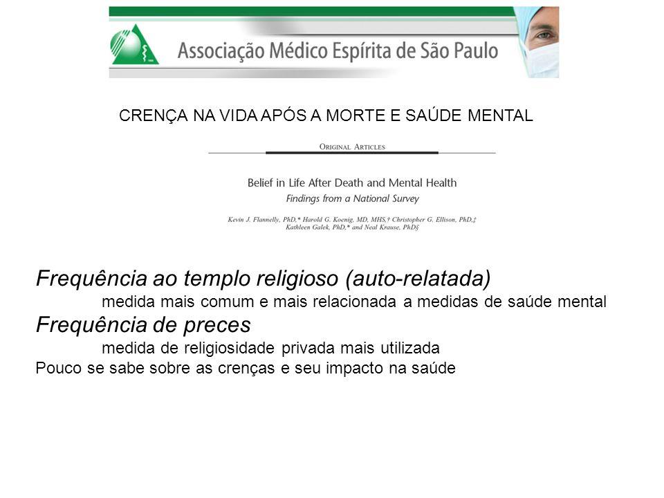 CRENÇA NA VIDA APÓS A MORTE E SAÚDE MENTAL Frequência ao templo religioso (auto-relatada) medida mais comum e mais relacionada a medidas de saúde ment