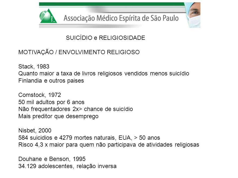 SUICÍDIO e RELIGIOSIDADE MOTIVAÇÃO / ENVOLVIMENTO RELIGIOSO Stack, 1983 Quanto maior a taxa de livros religiosos vendidos menos suicídio Finlandia e o
