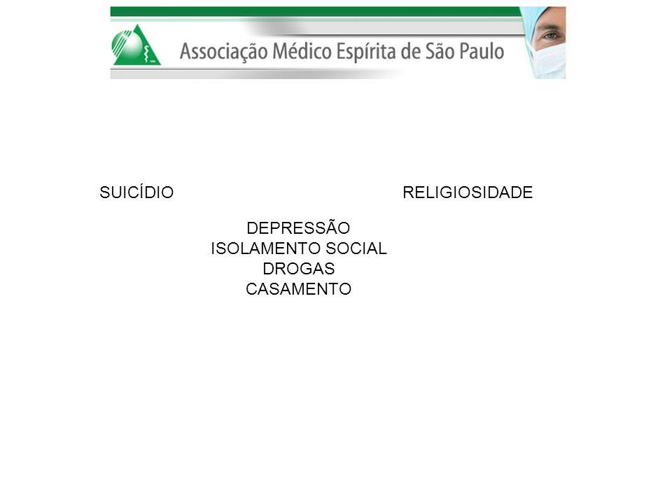 DEPRESSÃO ISOLAMENTO SOCIAL DROGAS CASAMENTO SUICÍDIO RELIGIOSIDADE