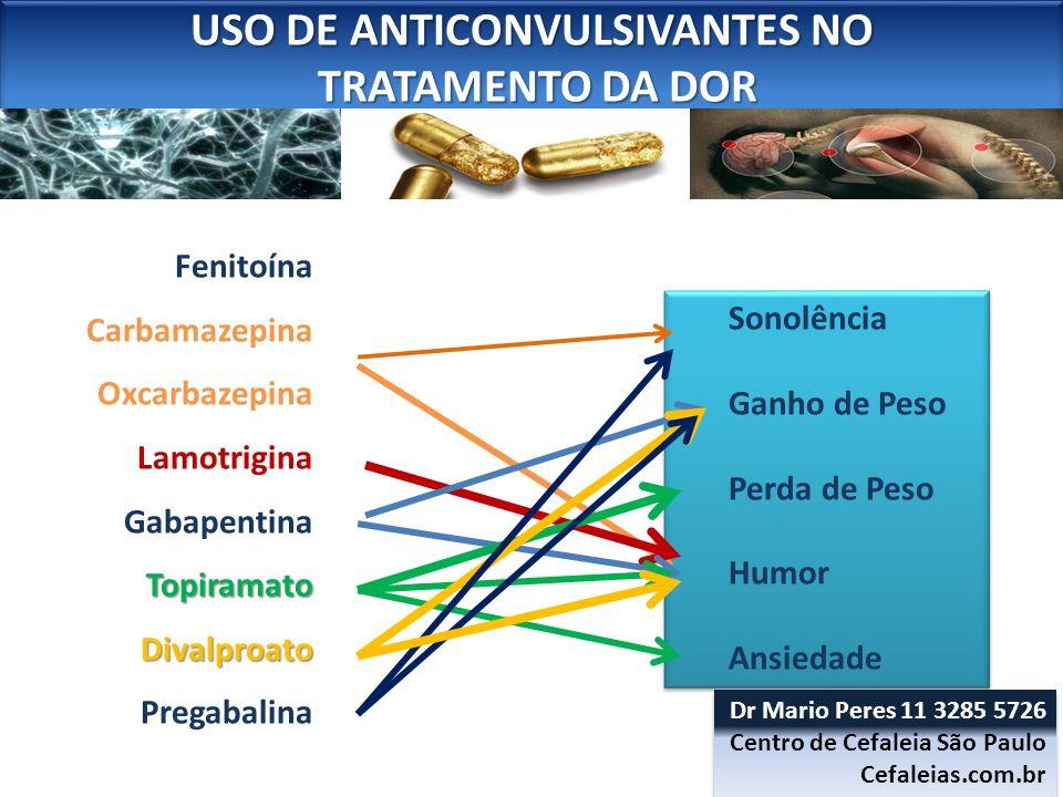 USO DE ANTICONVULSIVANTES NO TRATAMENTO DA DOR TRATAMENTO DA DOR USO DE ANTICONVULSIVANTES NO TRATAMENTO DA DOR TRATAMENTO DA DOR Fenitoína Carbamazep