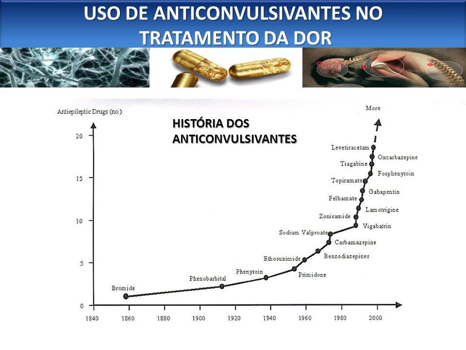 USO DE ANTICONVULSIVANTES NO TRATAMENTO DA DOR TRATAMENTO DA DOR USO DE ANTICONVULSIVANTES NO TRATAMENTO DA DOR TRATAMENTO DA DOR ASSOCIAÇÕES Gabapentina, Pregabalina + Topiramato Divalproato + Topiramato Neuromodulador + Antidepressivo Divalproato / Topiramato + Escitalopram / duloxetina / venlafaxina Valdoxan (agomelatina) Melatonina Dr Mario Peres 11 3285 5726 Centro de Cefaleia São Paulo Cefaleias.com.br Dr Mario Peres 11 3285 5726 Centro de Cefaleia São Paulo Cefaleias.com.br