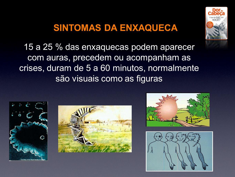 SINTOMAS DA ENXAQUECA 15 a 25 % das enxaquecas podem aparecer com auras, precedem ou acompanham as crises, duram de 5 a 60 minutos, normalmente são vi