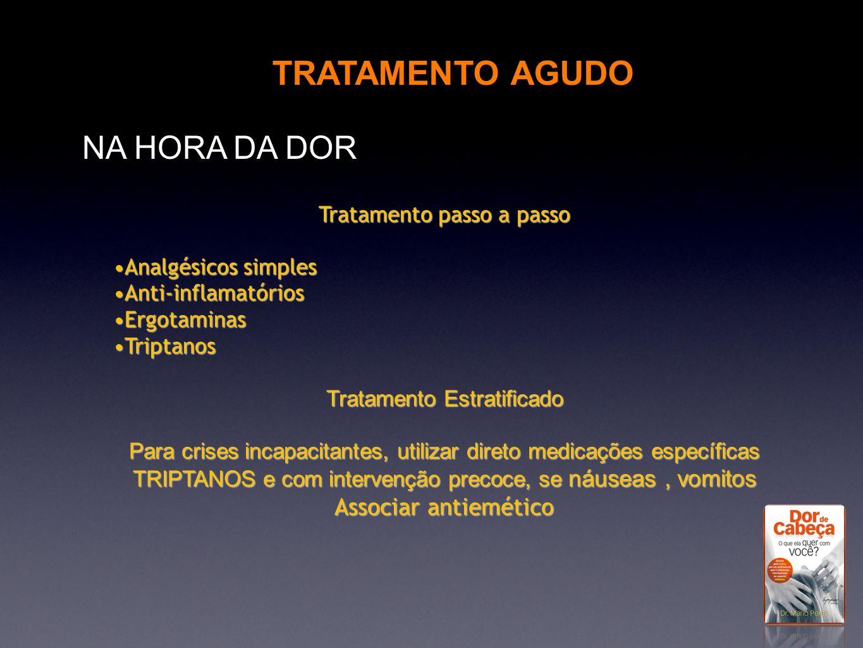 TRATAMENTO AGUDO NA HORA DA DOR Tratamento passo a passo Analgésicos simplesAnalgésicos simples Anti-inflamatóriosAnti-inflamatórios ErgotaminasErgota