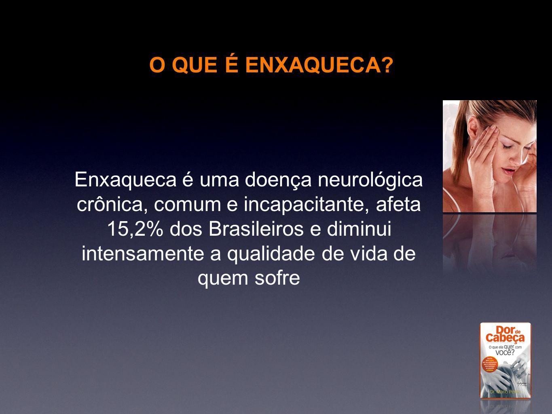 O QUE É ENXAQUECA? Enxaqueca é uma doença neurológica crônica, comum e incapacitante, afeta 15,2% dos Brasileiros e diminui intensamente a qualidade d