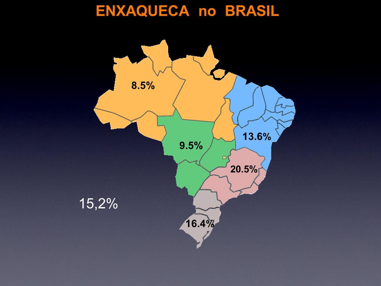 Prevalência de migrânea, por região. 8.5% 9.5% 13.6 % 20.5% 16.4 % ENXAQUECA no BRASIL 15,2%