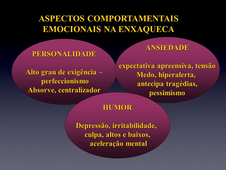 ASPECTOS COMPORTAMENTAIS EMOCIONAIS NA ENXAQUECA PERSONALIDADE Alto grau de exigência – perfeccionismo perfeccionismo Absorve, centralizador ANSIEDADE
