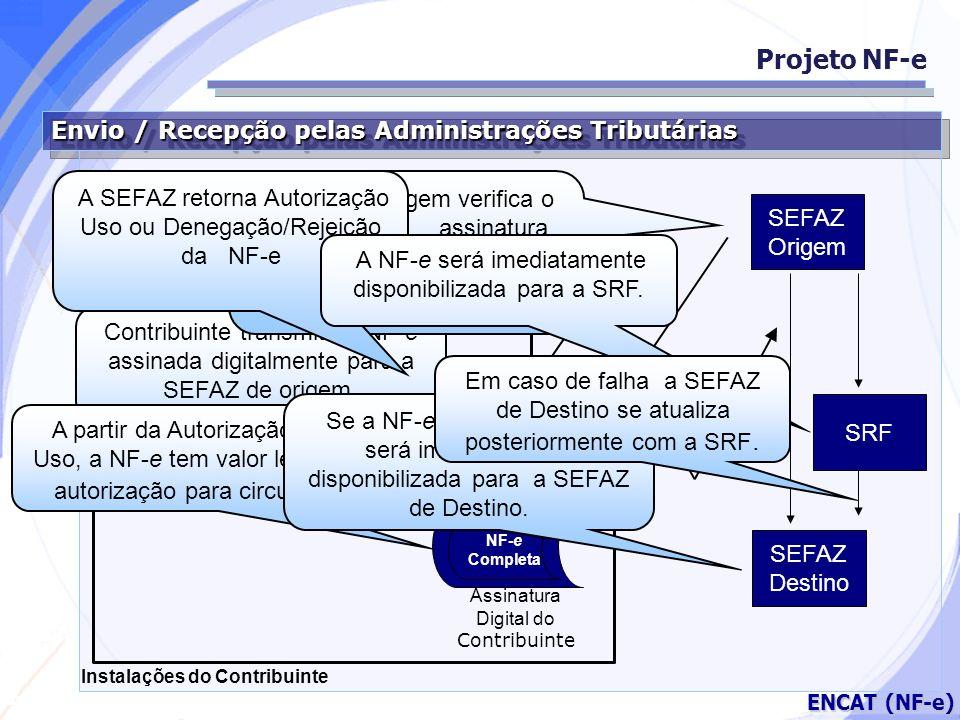 Secretaria da Fazenda ENCAT (NF-e) Envio / Recepção pelas Administrações Tributárias Projeto NF-e SEFAZ Origem NF-e Completa Assinatura Digital do Con