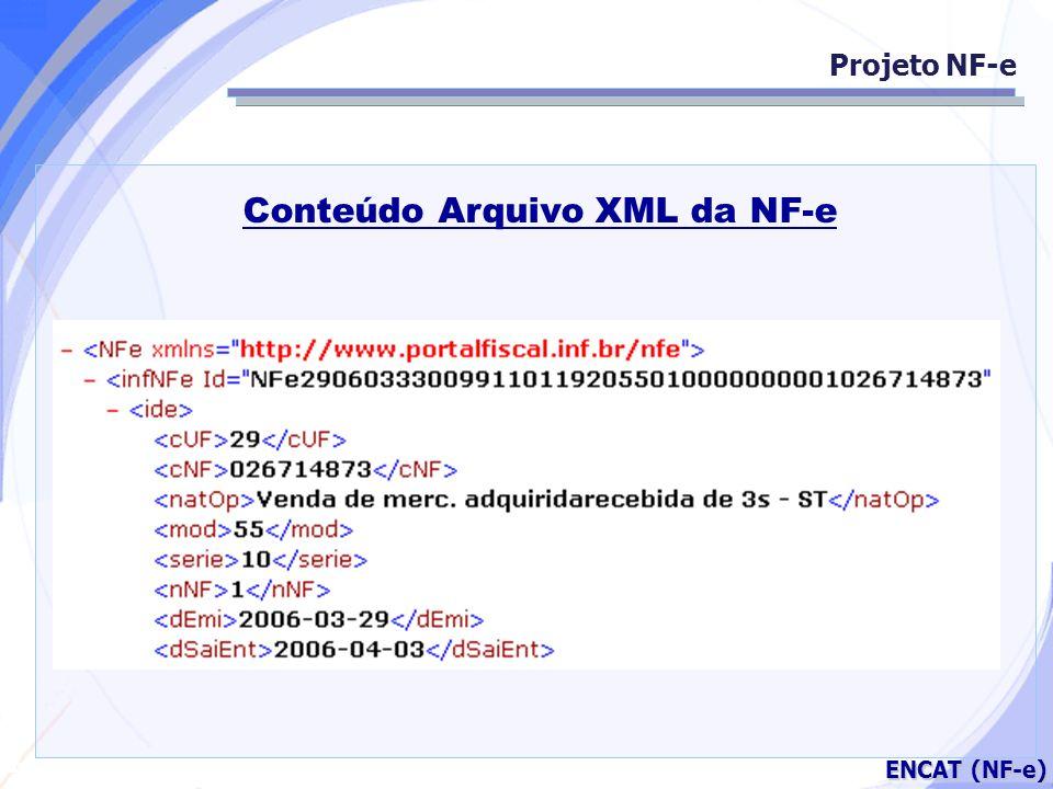 Secretaria da Fazenda ENCAT (NF-e) Projeto NF-e Conteúdo Arquivo XML da NF-e