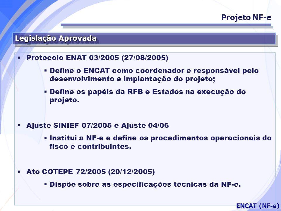 Secretaria da Fazenda ENCAT (NF-e) Legislação Aprovada Projeto NF-e Protocolo ENAT 03/2005 (27/08/2005) Define o ENCAT como coordenador e responsável