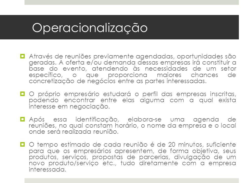 Operacionalização Através de reuniões previamente agendadas, oportunidades são geradas. A oferta e/ou demanda dessas empresas irá constituir a base do