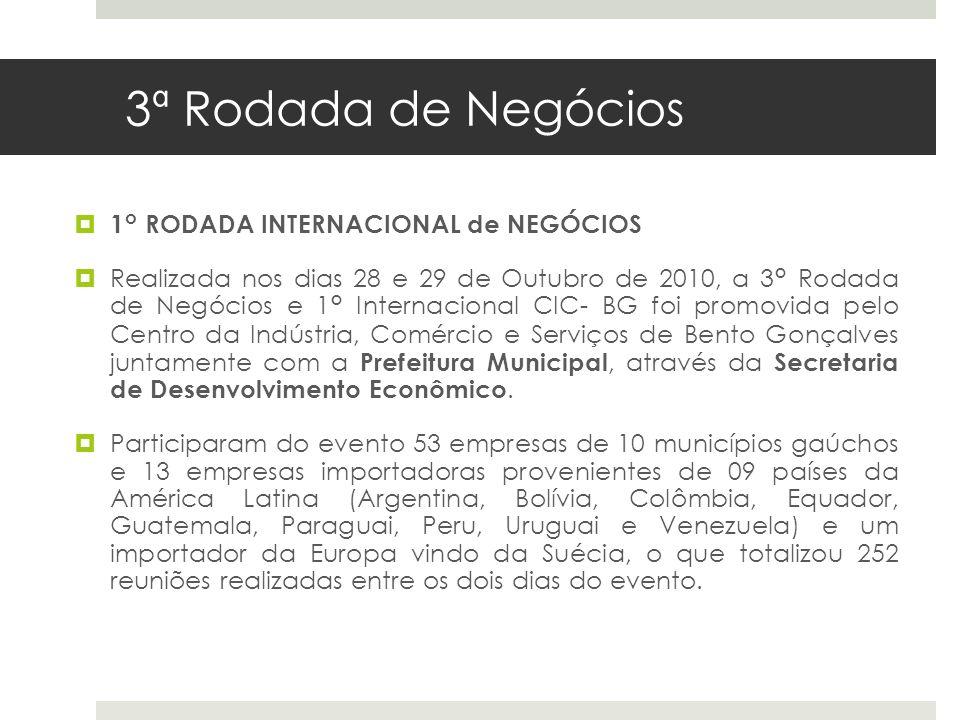 3ª Rodada de Negócios 1° RODADA INTERNACIONAL de NEGÓCIOS Realizada nos dias 28 e 29 de Outubro de 2010, a 3° Rodada de Negócios e 1° Internacional CI