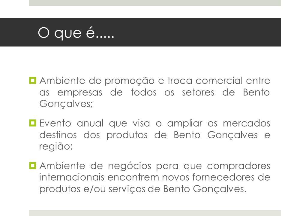 O que é..... Ambiente de promoção e troca comercial entre as empresas de todos os setores de Bento Gonçalves; Evento anual que visa o ampliar os merca
