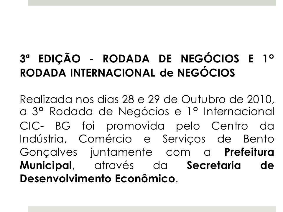 3ª EDIÇÃO - RODADA DE NEGÓCIOS E 1° RODADA INTERNACIONAL de NEGÓCIOS Realizada nos dias 28 e 29 de Outubro de 2010, a 3° Rodada de Negócios e 1° Inter