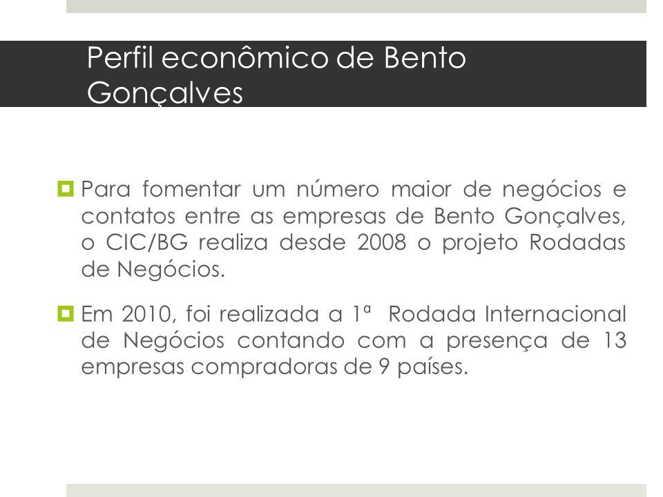 Perfil econômico de Bento Gonçalves Para fomentar um número maior de negócios e contatos entre as empresas de Bento Gonçalves, o CIC/BG realiza desde