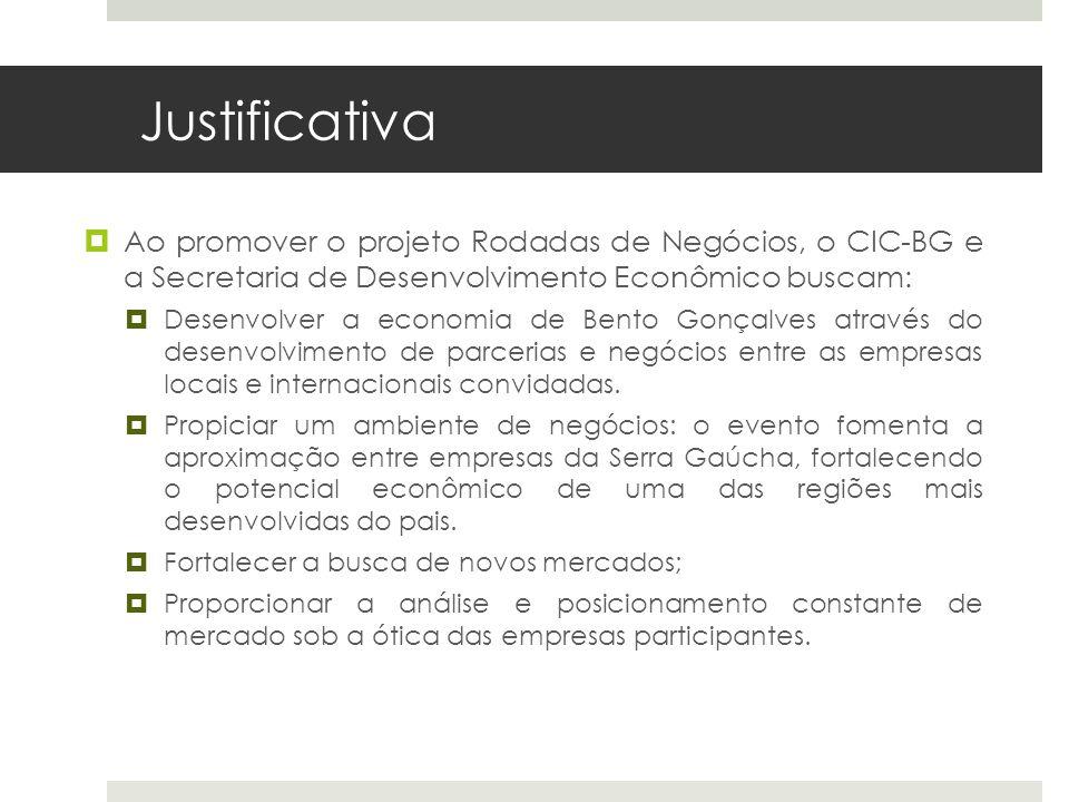Justificativa Ao promover o projeto Rodadas de Negócios, o CIC-BG e a Secretaria de Desenvolvimento Econômico buscam: Desenvolver a economia de Bento