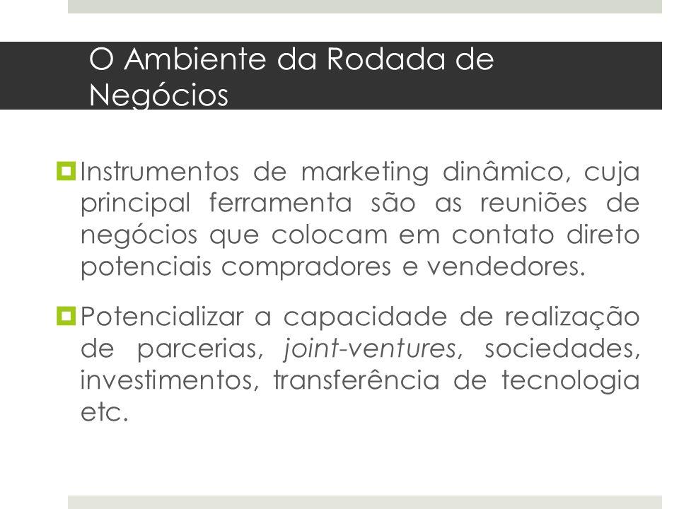 O Ambiente da Rodada de Negócios Instrumentos de marketing dinâmico, cuja principal ferramenta são as reuniões de negócios que colocam em contato dire