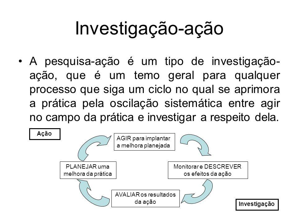 Investigação-ação A pesquisa-ação é um tipo de investigação- ação, que é um temo geral para qualquer processo que siga um ciclo no qual se aprimora a