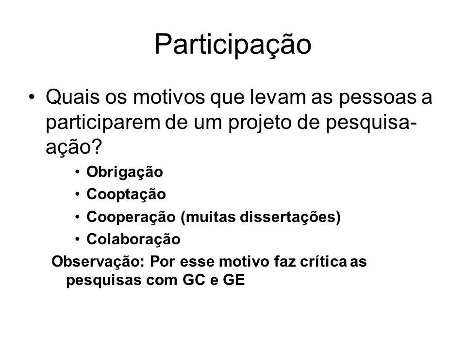 Participação Quais os motivos que levam as pessoas a participarem de um projeto de pesquisa- ação? Obrigação Cooptação Cooperação (muitas dissertações