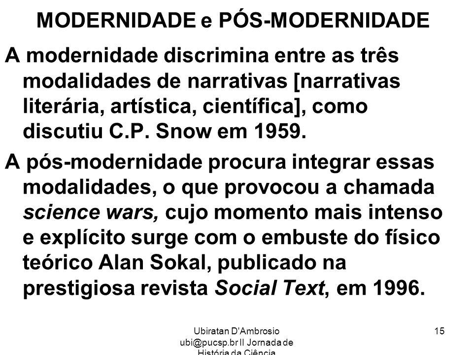 Ubiratan D'Ambrosio ubi@pucsp.br II Jornada de História da Ciência 15 MODERNIDADE e PÓS-MODERNIDADE A modernidade discrimina entre as três modalidades