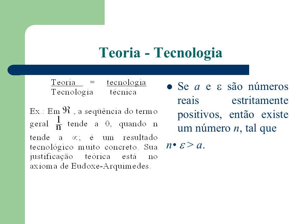 Teoria - Tecnologia Se a e são números reais estritamente positivos, então existe um número n, tal que n > a.