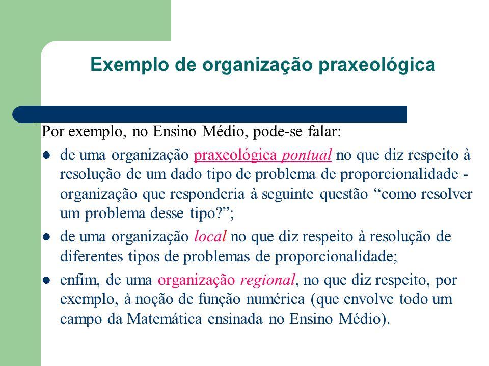 Exemplo de organização praxeológica Por exemplo, no Ensino Médio, pode-se falar: de uma organização praxeológica pontual no que diz respeito à resoluç