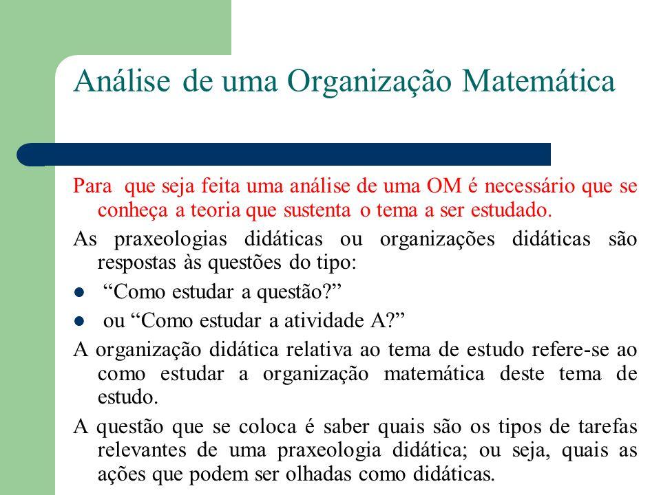 Análise de uma Organização Matemática Para que seja feita uma análise de uma OM é necessário que se conheça a teoria que sustenta o tema a ser estudad