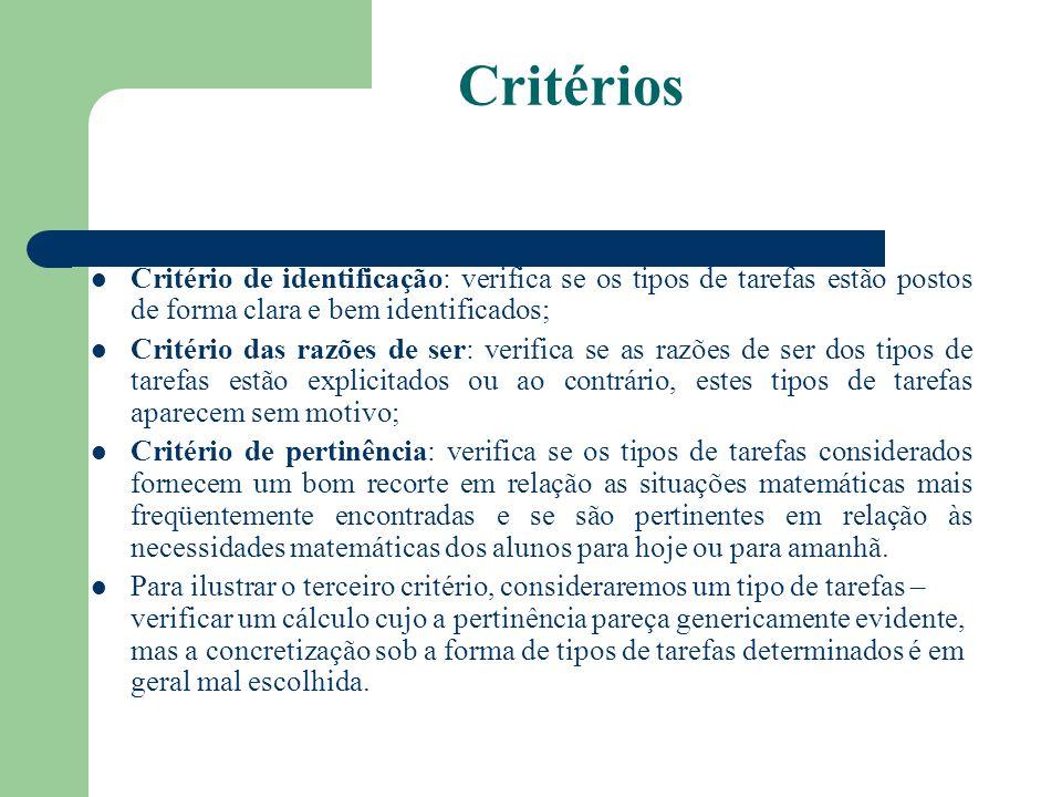 Critérios Critério de identificação: verifica se os tipos de tarefas estão postos de forma clara e bem identificados; Critério das razões de ser: veri